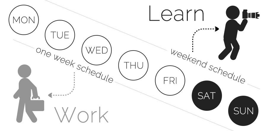 one_week